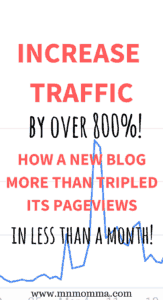 increased blog traffic