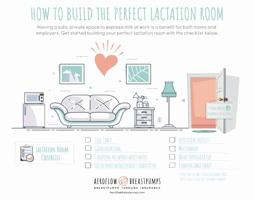 Lactation Room Checklist - successful pumping at work