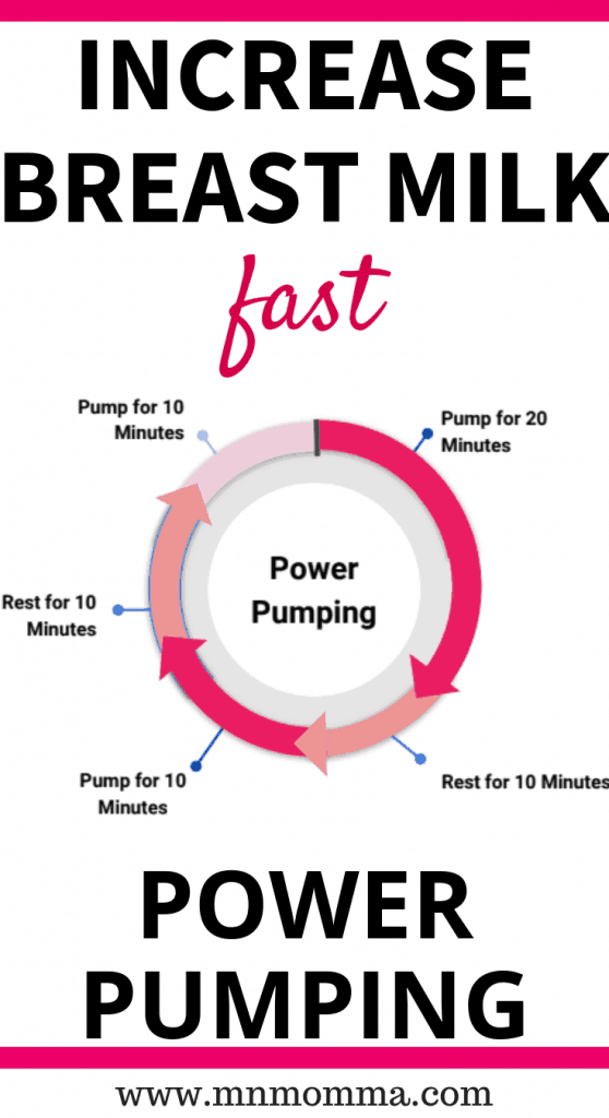 Power Pumping How To Increase Milk Supply Fast -5800
